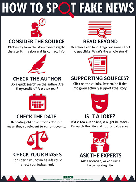 how-to-spot-fake-news_440px.jpg